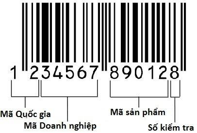 Check mã vạch nước hoa chuẩn xác với mã vạch EAN-13