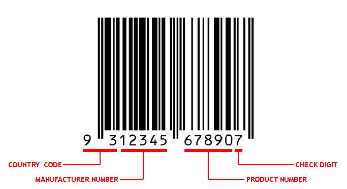 Hướng dẫn cách đọc mã vạch 13 số chi tiết