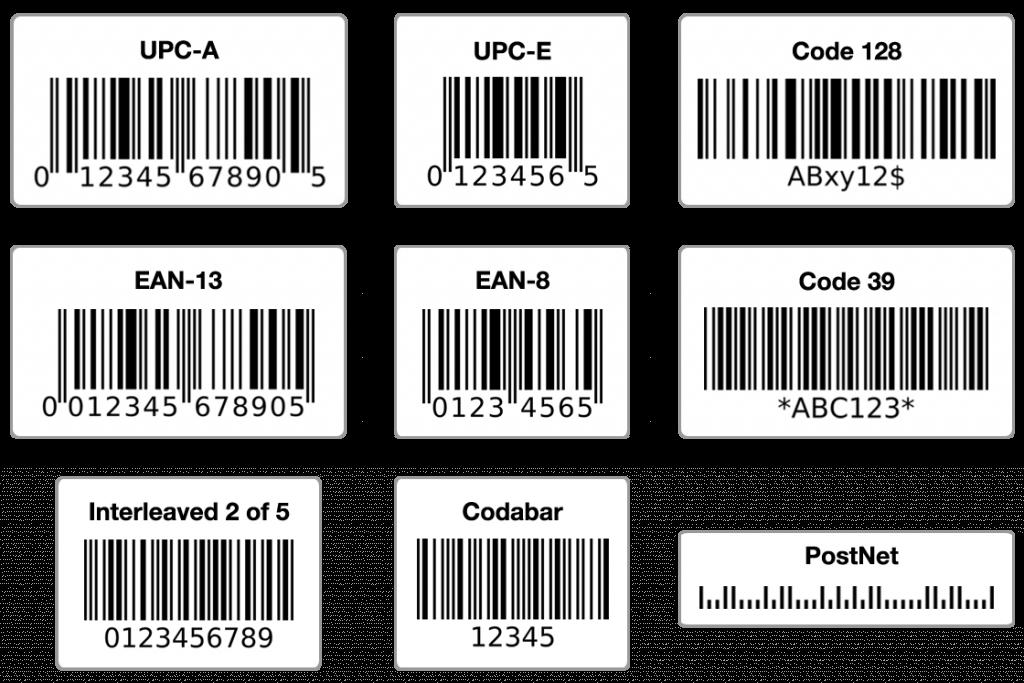 Mã vạch là gì? Các loại mã vạch thông dụng trên sản phẩm