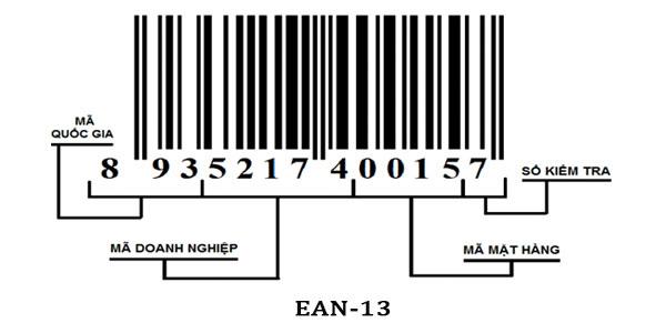 Các loại mã vạch chuẩn hiện nay