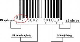 Cách nhận biết mã vạch có nguồn gốc từ đâu trên sản phẩm hàng hóa