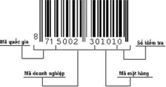 Mã vạch 871 là mã quốc gia của Hà Lan